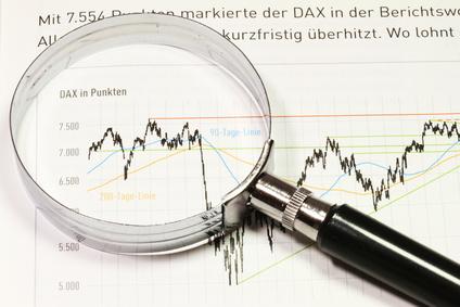 Stop Loss im CFD Handel