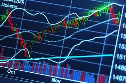 Technische Analyse in CFD Handel für Einsteiger