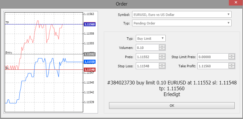 Orderticket im MetaTrader
